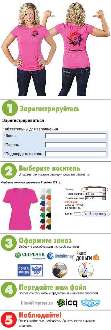 Печать на футболках срочно.  Любой тираж.  От одной штуки до десятков...